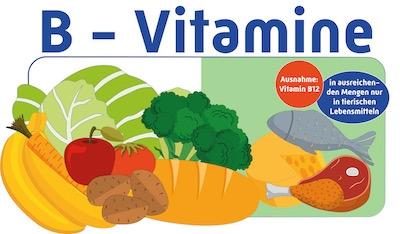 B Vitamine Lebensmittel